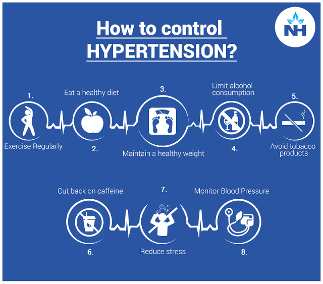 Know How To Manage Hypertension Through Lifestyle & Dietary Changes