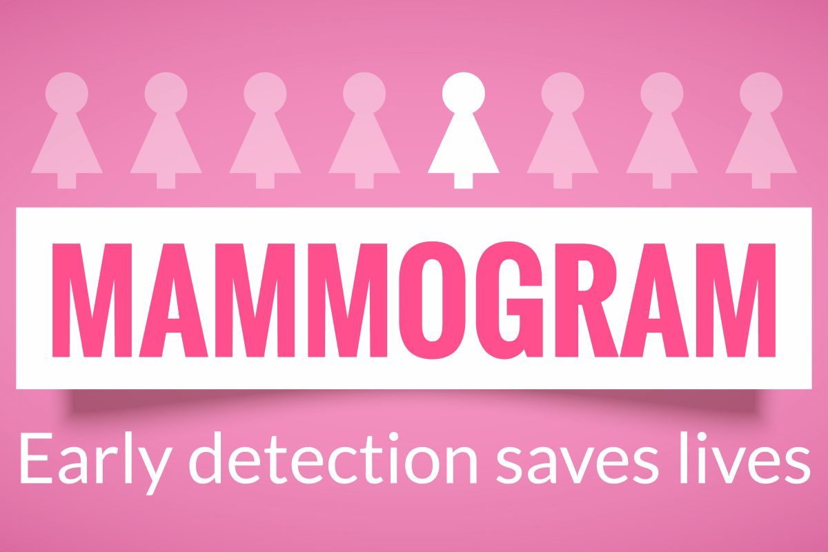 Mammograms early detection saves your lives