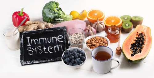 Foods to boost Immune System | Narayana Health