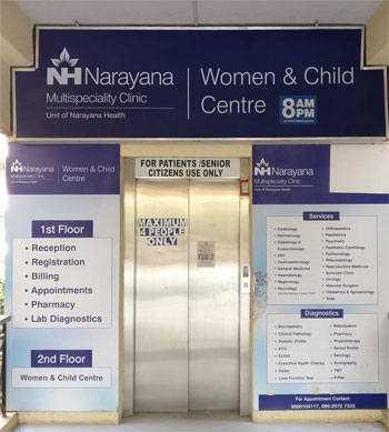 Multispeciality Clinic in HSR Layout