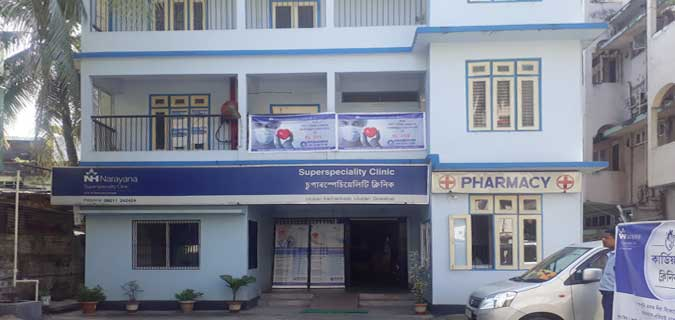 Best Multispeciality Clinic in Guwahati