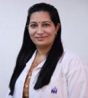 Dr. Pooja Khullar