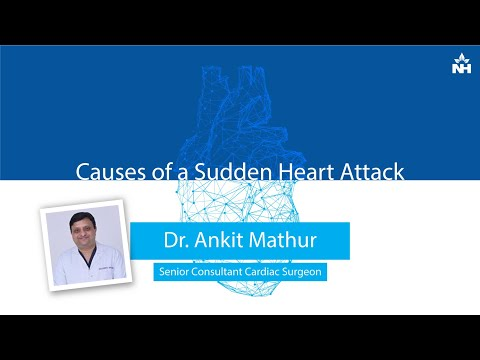 Explaining the causes of a sudden Heart Attack on Zee Rajasthan News | Dr. Ankit Mathur