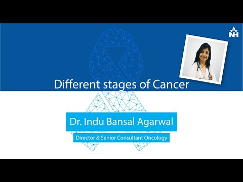 Different stages of Cancer | Dr. Indu Bansal Agarwal